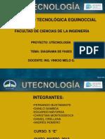 UTECNOLOGÍA GRUPO 1