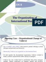 LOS 8_Organization of International Business
