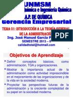 GERENCIA EMPRESARIAL - CLASE Nº 01