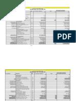 9907 Ghaziabad Postmoc Balance Sheet Format 30 06 2013