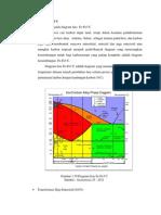 Diagram Fase Fe