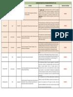 Calendario_ Indicativo Actividades Proyecto IRPF 2013_ EAPN-Canarias