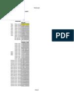 Oferta de Pret Piese,Accesorii Neuzer Update 2013.04.30