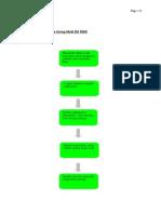Analysis of Total Chloride Using Multi EA 5000.doc