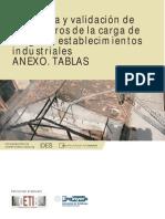 parámetros de la carga de fuego para estableciminetos Industriales