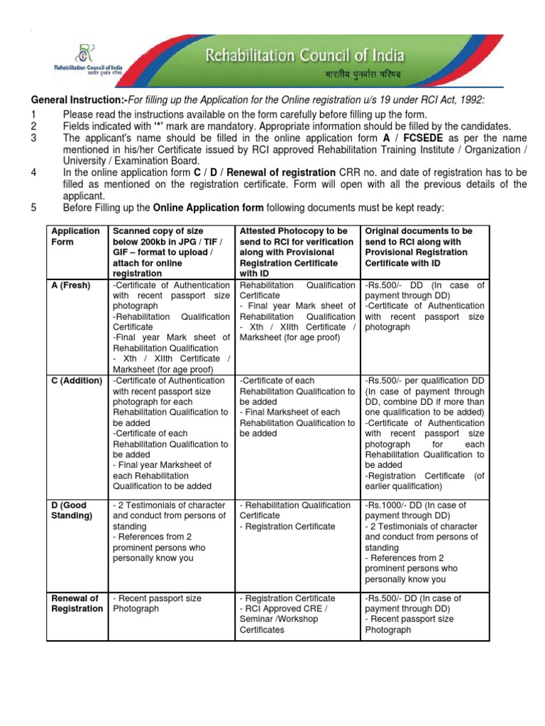 Guidelines Instructions For Online Apply Politics Government