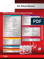 Basf Glysantin Approval-code-overview a4 e 1 (1)
