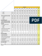 GDP Summary Indicators 2013 Q2