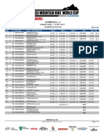 DHI_WE_Results_QR.pdf
