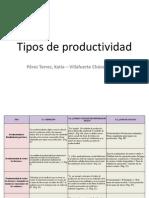 Tipos de Productividad