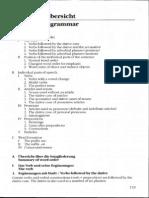Summary of Grammar PDF 2