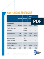 Funding Proposals