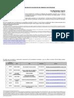 20120128-Indice Tematico de Precedentes Vinculantes Del Tc Abad - Abanto Ene 2012