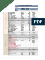 Calculo de Dotacion y Predim Tanque Cisterna y Elevado