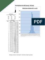 IBM January 1995 - June 2013