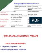 Hemostaza Lp