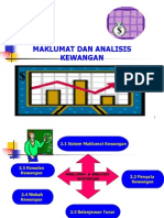 Bab 2 Maklumat Dan Analisis Kewangan