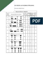 pesos y medidas según las normas peruanas.doc