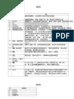 81808038-17种思维技能和跨课程元素