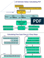 Calculatin FCF in 5 Steps_OK