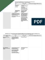2 Wworkshop Form CLUP-DRR-CCA Mainstreaming