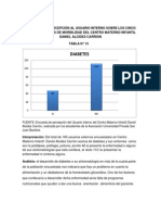 ENCUESTA DE PERCEPCIÓN AL USUARIO INTERNO SOBRE LOS CINCO PRIMERAS CAUSAS DE MORBILIDAD DEL CENTRO MATERNO INFANTIL DANIEL ALCIDES CARRION