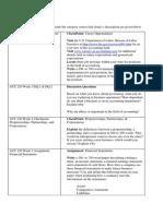 ACC 220 Course Description