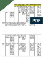 Peculato Em PDF