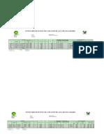Inventario de Infra Estructura de Riego en SUB CUENCA