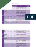 AGENDA_DEF_INGLES0_II.pdf