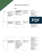 Planificacion 2013 - Musica 2C y CFI