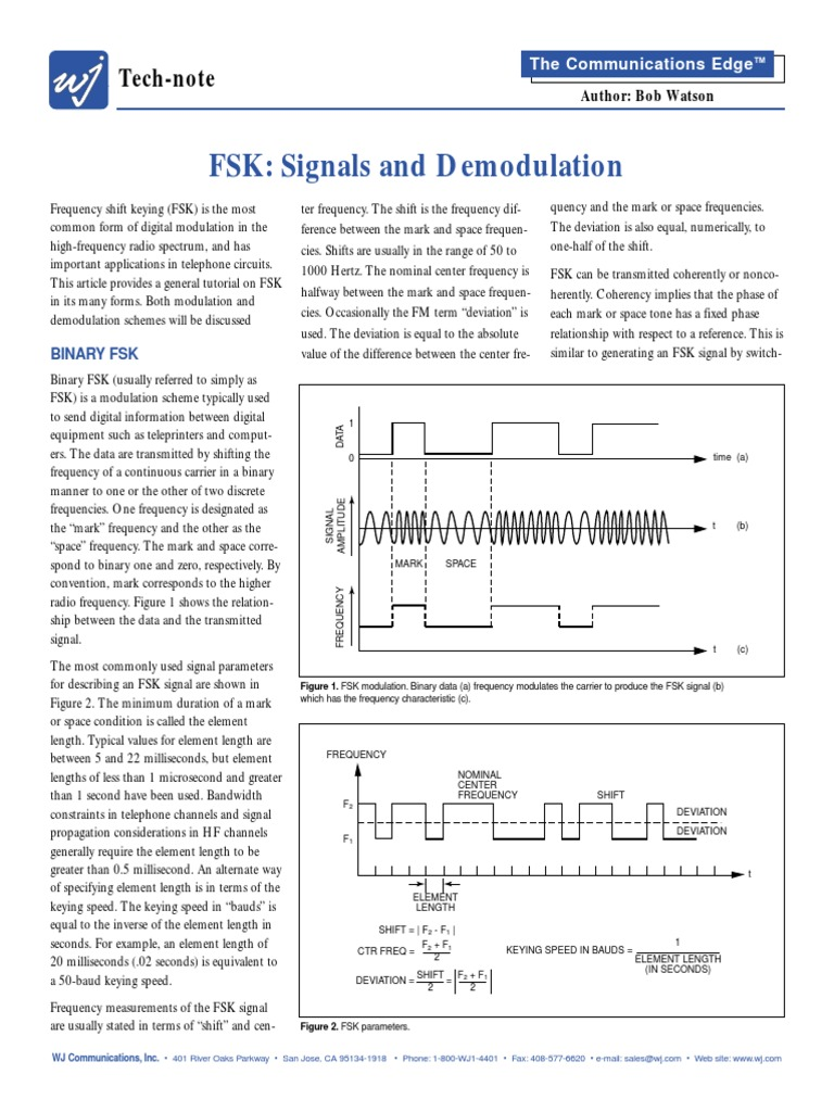 FSK- Signals and Demodulation   Frequency Modulation