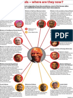 Mbeki's old friends – where are they now?