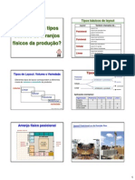 1.2.tiposlayout