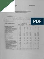 concours d'entrée master science de gestion (analyse et gestion financière)
