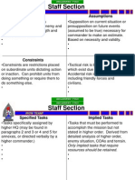 Staff MA Slides Format