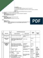 Proiect Didactic Matematica Clasa IIIa