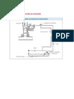 Diagramas combustible.pdf