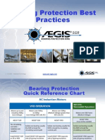 Bearing Protection Best Practices