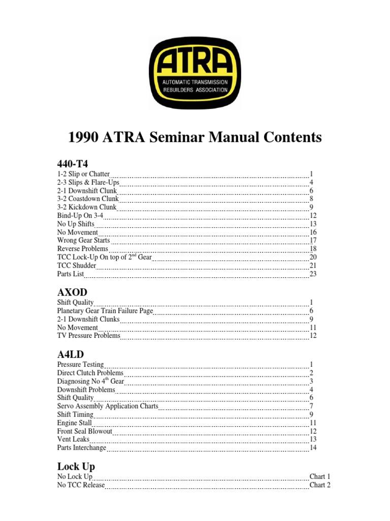 505 manual transmission automatic transmission rh scribd com 450-43LE Parts 450-43LE Sprag Rotation