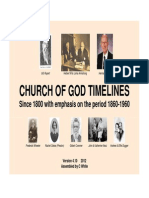 Church of God Timeline