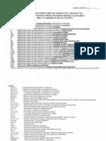 Lista Reglementari in Vigoare 31mai2011