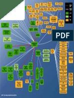 Syria-Regime-Chart-2013.pdf