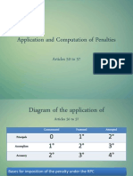 Application and Computation of Penalties Articles 50 to 57