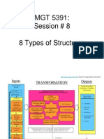 11 Organizational Structure