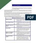 Tut 7a_BEM Code of Professional Conduct-03.doc