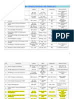 List of CPD Courses