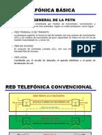 Estructura de La PSTN