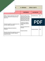 INDICADORES Y CONTENIDOS SOC 6° IV PER-13