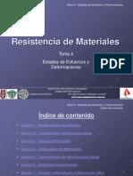 Resistencia de Materiales Tema 4